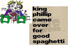 A good way to remember the the classification of living things: King Phillip came over for good spaghetti (Kingdom, Phylum, Class, Order, Family, Genus, Species)