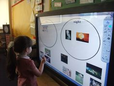 Clober Primary School - Night and Day Earth And Solar System, Theme Days, Day For Night, Primary School, Science, Activities, Image, Upper Elementary, Elementary Schools