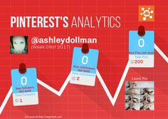 This Pinterest weekly report for ashleydollman was generated by #Snapchum. Snapchum helps you find recent Pinterest followers, unfollowers and schedule Pins. Find out who doesnot follow you back and unfollow them.