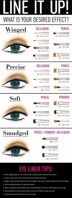 Guide to perfect liner