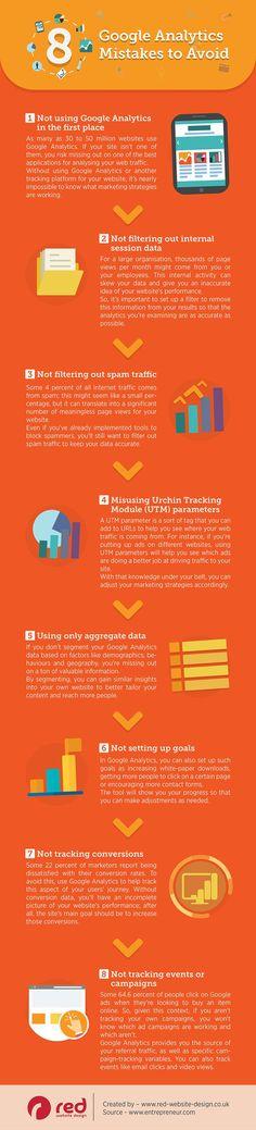 8 Google Analytics Mistakes to Avoid [Infographic] | Social Media Today Internet Marketing Company, Marketing Tools, Online Marketing, Digital Marketing, Media Marketing, Website Analysis, Marketing Information, Google Analytics, Business Website