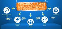 Desarrollamos Campañas Integrales de Posicionamiento Web SEO y SEM