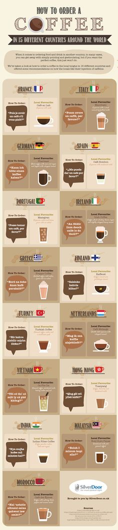 How To Order A Coffee In 15 Different Countries Around The World [Infographic] | Blog | SilverDoor