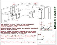 Kitchen Cabinet Layout Part 8 Kitchen Cabinets Design Layout Kitchen Design Layouts