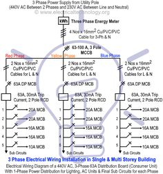 7 meilleures images du tableau electrical color code wiring diagram on