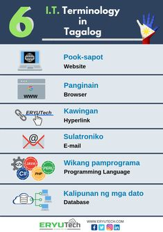 6 I.T. Terminology in Tagalog  1. Website - Pook-sapot 2. Browser - Panginain 3. Hyperlink - Kawingan 4. E-mail - Sulatroniko 5. Programming Language - Wikang pamprograma 6. Database - Kalipunan ng mga dato Tagalog, Infographics, Map, Infographic, Location Map, Maps, Info Graphics, Visual Schedules