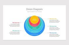 Onion Diagram PowerPoint Template Lorem Ipsum, Onion, Diagram, Chart, Templates, Prints, Stencils, Onions, Vorlage