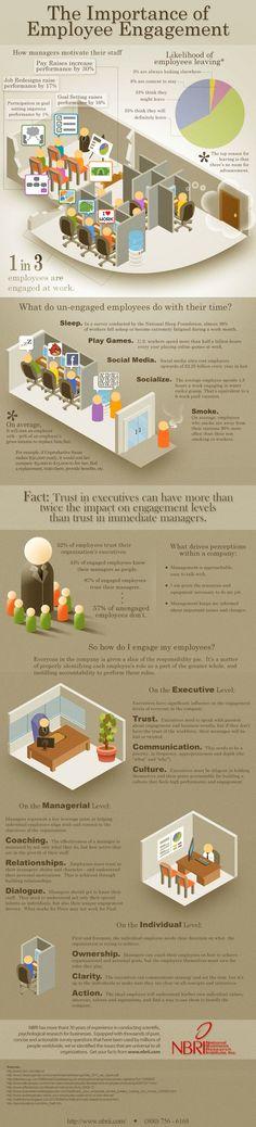 Employee Engagement - A Business Management Concept | Business