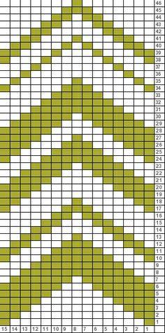 Tricksy Knitter Charts: Chevron Multi
