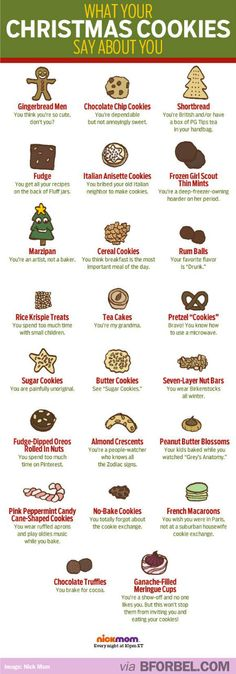 This totally nailed me! I am a candy cane cookie. :) Ruffled aprons and Christmas oldies music... totally me!