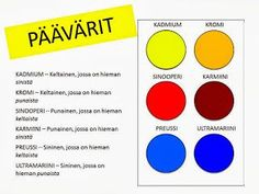 Kuvataide ja käsityö Nail Art a nail art design Art For Kids, Crafts For Kids, Arts And Crafts, Color Meanings, Elementary Art, Teaching Art, Color Theory, Art School, Art Lessons