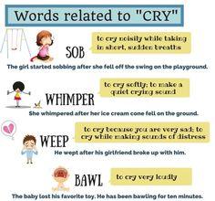 Cry verbs