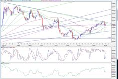 SILVER TODAY: Price correcting but upside bias still intact