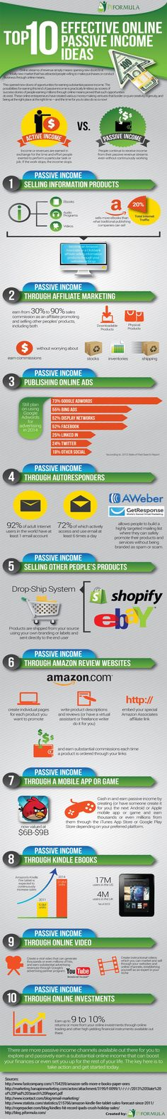 Top 10 Effective Online Passive Income Ideas #Infographic #IncomeIdeas