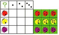 Lienky a body Montessori Math, Preschool Learning Activities, Preschool Kindergarten, Preschool Activities, Teaching Kids, Kids Learning, Coding For Kids, Math For Kids, Self Contained Classroom