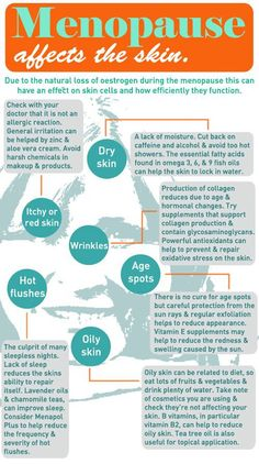 An infographic which looks at ways to reduce the effects menopause can have on the skin. For more health tips and anti-aging products heal menopause. dealing with menopause. Menopause Diet, Menopause Relief, Menopause Symptoms, Menopause Supplements, Menopause Humor, Anti Aging Tips, Anti Aging Skin Care, Skin Care Specialist, Healthy Aging