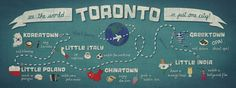 Love this map of Toronto, Canada. Doesn't it make you wanna head to Toronto and try the different food paired with each neighborhood? (via THEY DRAW & TRAVEL) Polka Music, Travel Maps, Travel Info, Travel Destinations, Little Italy, Toronto Canada, Getting Bored, Love To Shop, City Life