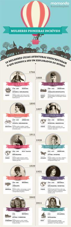 #infográfico #mulheres #mundo #explorar #história
