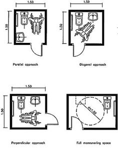 Minimum dimensions for toilets allowing different approaches to toilet seat or bidet.