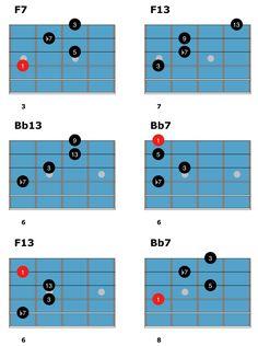 Jazz Blues Chord Solo 3