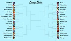 So here's a March Madness bracket (the most important, obviously) that you can use to share who you think the ultimate Disney babe is.