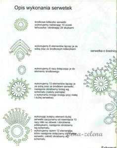 Lace Doilies, Crochet Doilies, Crochet Home, Free Crochet, Cross Stitch Patterns, Crochet Patterns, Crochet Potholders, Irish Lace, Bullet Journal