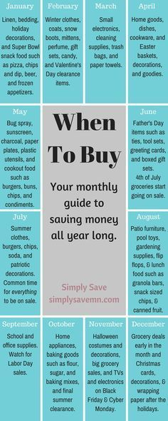 A wonderful guide to learn what's on sale each month!