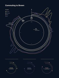 Sound wave infographic on Behance                                                                                                                                                                                 More #infografias #infographic