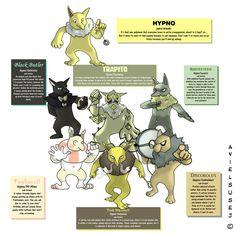 Pokemon Variations _Hypno sub breeds by Avielsusej