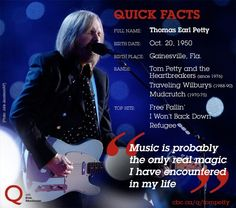 Learn to fly tom petty video johnny