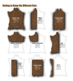 Learn all about leather cuts. See charts and descriptions of leather cuts like the bend, neck, back, belly and characteristics of these cuts. Leather Carving, Leather Art, Sewing Leather, Leather Gifts, Leather Pattern, Custom Leather, Leather Tooling, Leather Totes, Leather Holster