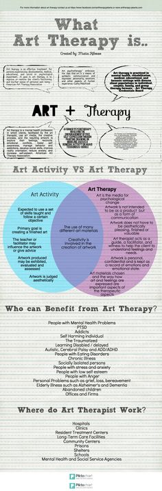 Information about art therapy, how art therapy differ from art activities, and who can benefit art therapy. Information about art therapy, how art therapy differ from art activities, and who can benefit art therapy. Art Therapy Projects, Art Therapy Activities, Therapy Tools, Music Therapy, Play Therapy, Children Activities, Therapy Ideas, Therapy Worksheets, Therapy Quotes