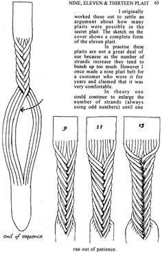 How to make a Secret Plait Leather Bracelet - train