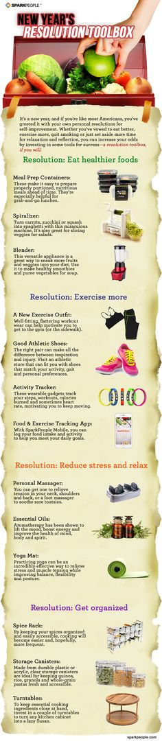 Are you ready for the new year? We have you covered with all the necessities you'll need to get your new year started off right--hit your goals, and get healthy with SparkPeople!