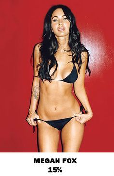 Megan Fox (Almost Complete Guide) to Body Fat Percentage Of Celebrities. I would disagree with his estimate of 15%.  I would guestimate her to be somewhere in the lower 20's. At 15% she would be ripped and there is no muscle definition in this photo.