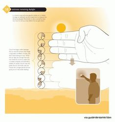 Mesurer le temps avant le coucher du soleil 1 main = 1 heure et 1 doigt 1/4h