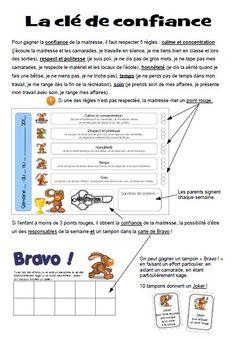 clé de confiance Discipline, French Immersion, Cycle 3, Teaching French, Self Esteem, Classroom Management, Kids And Parenting, Language, Positivity