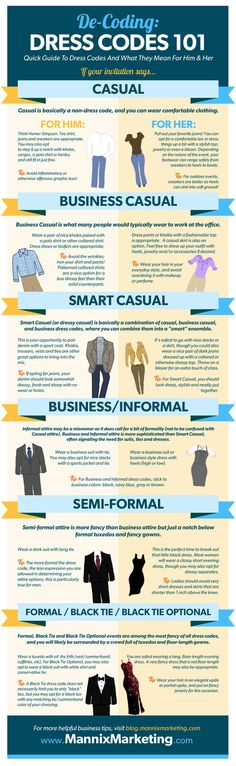 Quick guide to dress codes and what they mean for him & her thanks to e0n
