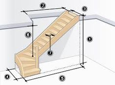 escalier circulaire dimensions palier de départ et d'arrivé에 대한 이미지 검색결과 Attic Stairs, Basement Stairs, Bathroom Renovations, Home Remodeling, Stair Dimensions, Workshop Plans, Modern Stairs, Attic Renovation, Interior Stairs