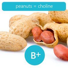 peanuts: 55.2 µg of choline per 100 grams!