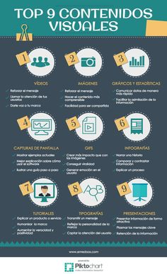 TOP 9 TIPOS DE CONTENIDOS VISUALES #INFOGRAFIA #INFOGRAPHIC #MARKETING