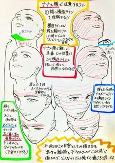 プロによる『コレだけ注意すれば下手に見えない耳の描き方』と『非イケメン男子の描き方』が面白い - Togetterまとめ