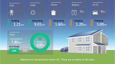 Honda Smart Home 2014