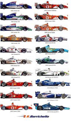 Carros de Rubens Barrichello na Formula 1 com um da Indy no final.