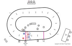 WFTDA officiating positions