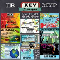 Key Concept Posters for IB MYP Paper - Eye-catching! A colorful trendy set of posters for the IB MYP classroom! Ib Classroom, Classroom Posters, Classroom Displays, Classroom Organization, Classroom Ideas, Science Classroom, Classroom Activities, Classroom Management, Ib Bulletin Boards