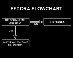 Fedora Flowchart    See more funny pictures at killthehydra.com!
