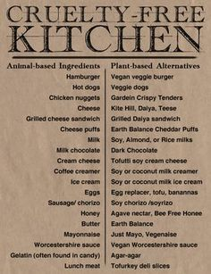 This simple shopping list shows how easy it is to have a cruelty-free kitchen by replacing animal-based products with healthy, plant-based alternatives. - Humane Decisions