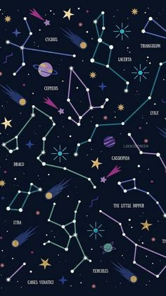 Constellations Wallpaper Phone – Night Sky Stars – Zodiac Signs – Astrological Signs – My Pin Page Planets Wallpaper, Wallpaper Space, Tumblr Wallpaper, Aesthetic Iphone Wallpaper, Galaxy Wallpaper, Lock Screen Wallpaper, Cool Wallpaper, Aesthetic Wallpapers, Aztec Wallpaper