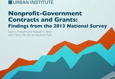 Government Contracting and Payment Practices: Lingering Problems for Nonprofits